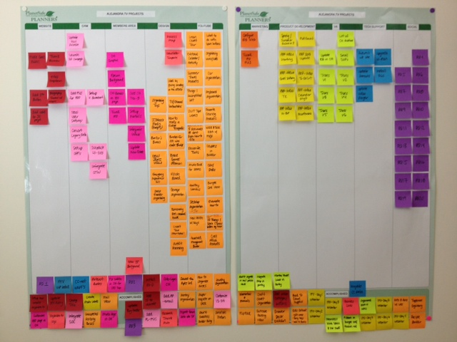 Project Planning Organization For Visual People